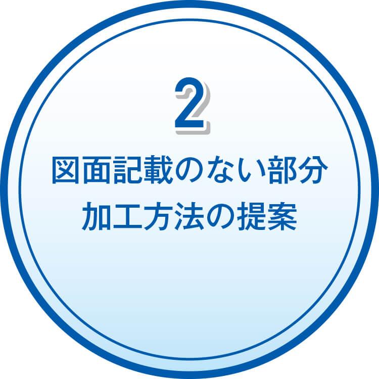 2 図面記載のない部分加工方法の提案