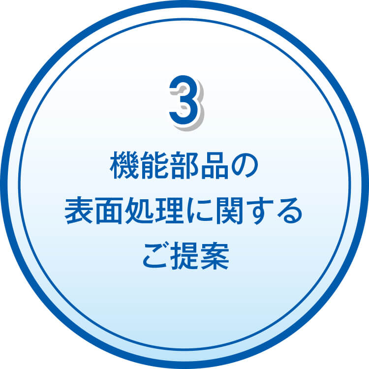 3 機能部品の表面処理に関するご提案
